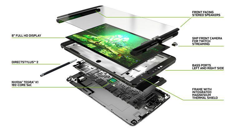 nvidia-shield-tablet-zlozenie