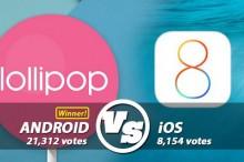 Dizajn Android 5.0 Lollipop v globálnej ankete na plnej čiare porazil dizajn iOS 8