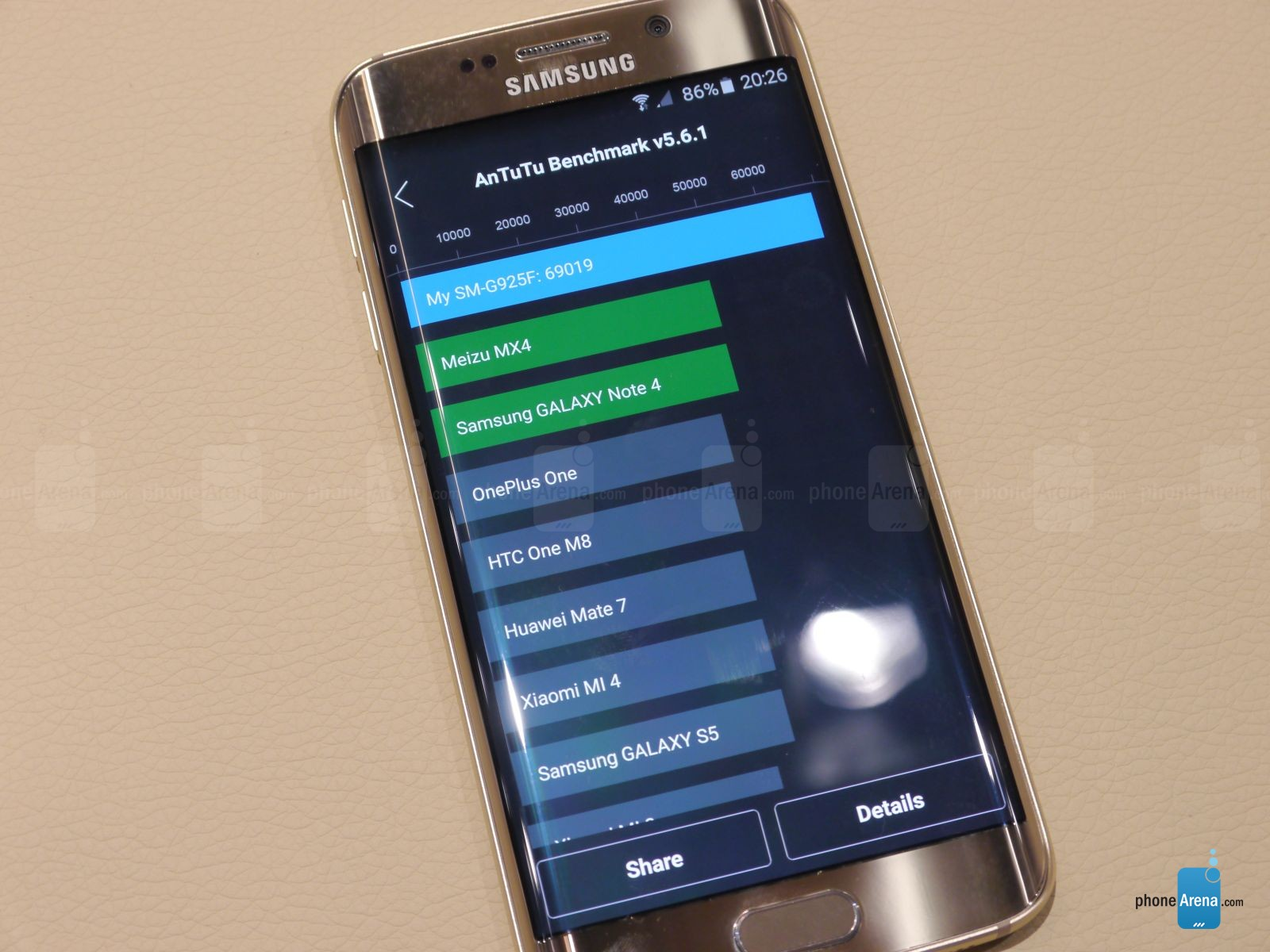 First-Galaxy-S6-edge-benchmarks-2