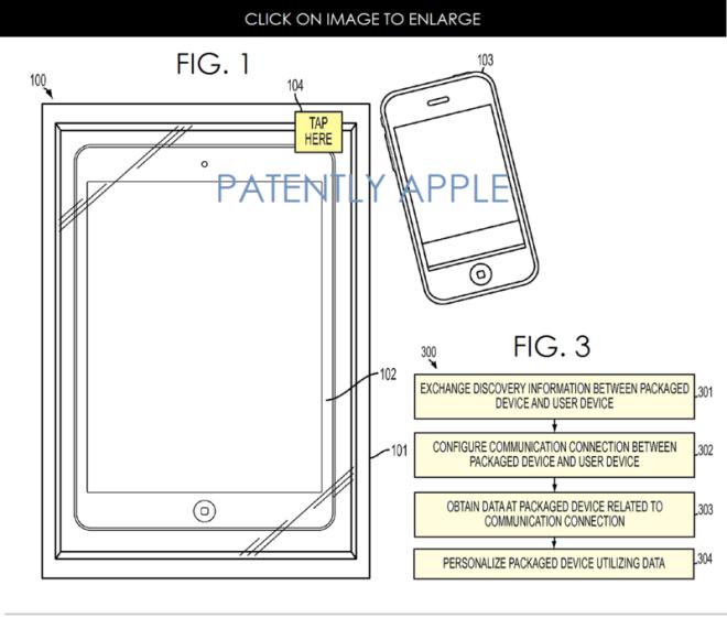 Nový patent Apple (zdroj: patentlyapple.com)