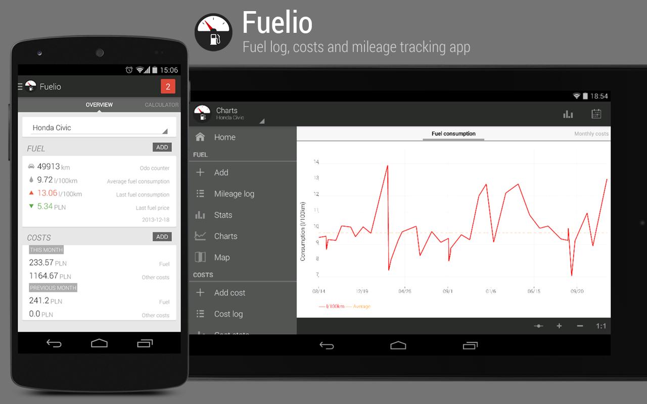 Fuelio_aplikacia
