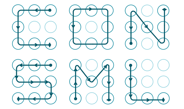 weak-android-lock-patterns-640x380