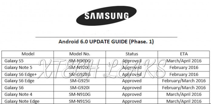 samsung-galaxy-android-6-update-roadmap-696x345