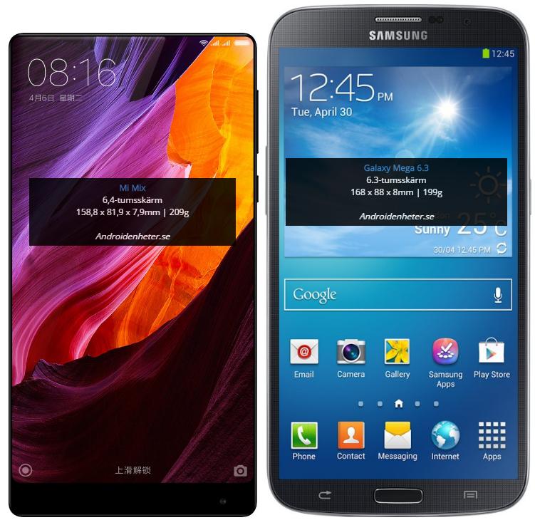 "Samsung Galaxy Mega - 6,3"" displej, rozmery 168 x 88 x 8 mm"