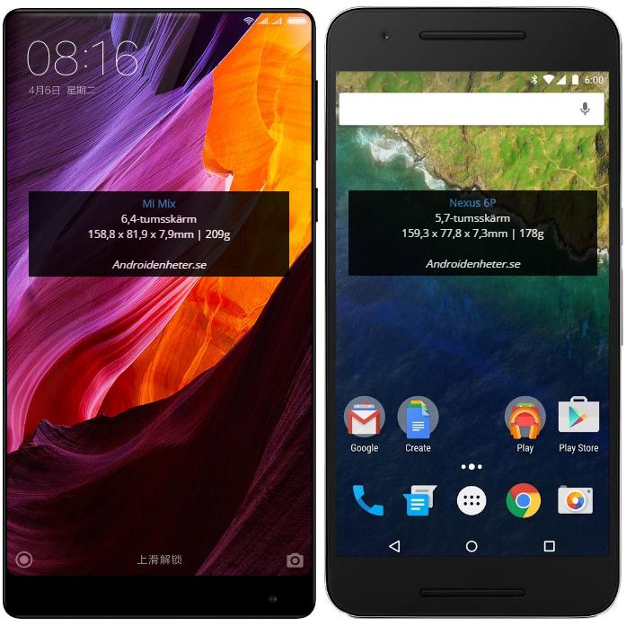 "Nexus 6P - 5,7"" displej, rozmery 159,3 x 77,8 x 7,3 mm"