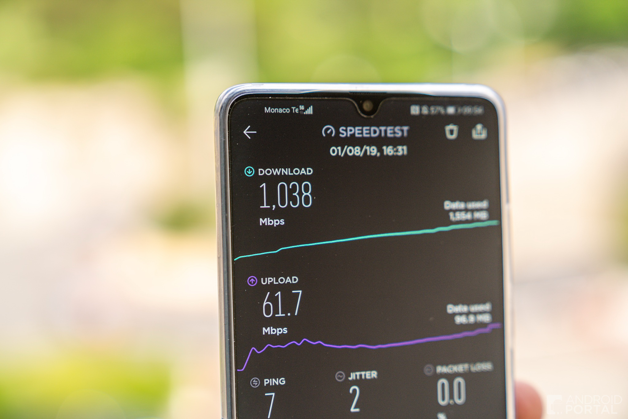 Androidportal what is 5g in the real world? that's how it works in monaco!